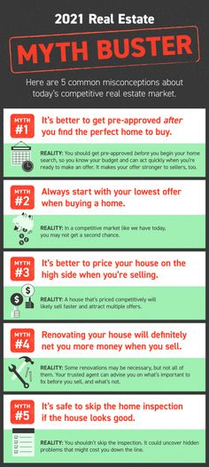 2021 Real Estate Myth Buster [INFOGRAPHIC] Real Estate Buyers, Real Estate News, Selling Real Estate, Real Estate Houses, Austin Real Estate, Real Estate Articles, Real Estate Sales, Real Estate Services, Real Estate Companies