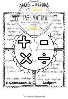 Τάξη Μαγική: Λέξεις - Κλειδιά για τα Μαθηματικά