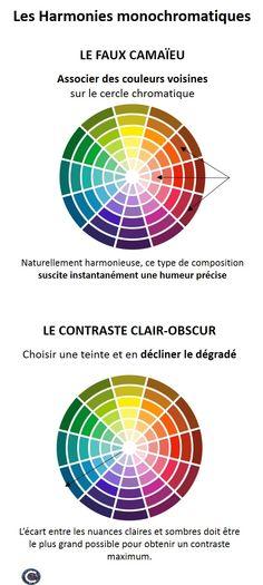 Les harmonies monochromatiques en decoration : le faux camaïeu et le contraste clair-obscur. www.chromaticstore.com