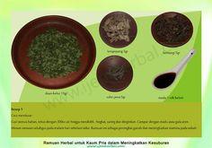 OBAT-KUAT-LELAKI-SEKS-JAMU-PRIA-RAHASIA-BERHUBUNGAN-TOKO-PASUTRI-STAMINA-CARA-AGAR-RAMUAN-BANTU-5 Recipe Cards, Herbalism, Beef, Food And Drink, Health, Desserts, Recipes, Islam, Faces