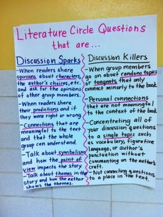 "What students identified as ""Discussion Sparks"" and ""Discussion Killers"" in small group reading discussions."