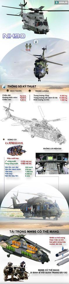 Khám phá sức mạnh trực thăng đa dụng tối tân nhất châu Âu. Military Helicopter, Military Aircraft, Air Fighter, Fighter Jets, Tactical Equipment, Cutaway, War Machine, Choppers, Military Vehicles