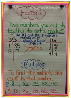 Math Anchor Charts - Teaching With Simplicity - factors and multiples Math Charts, Math Anchor Charts, Multiplication Anchor Charts, Classroom Charts, Classroom Ideas, Math Classroom, Division Anchor Chart, Clip Charts, Math Strategies