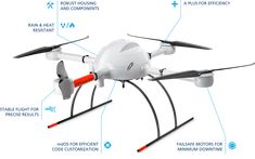 Unmanned Aerial Vehicles / quadrocopters and drone-software