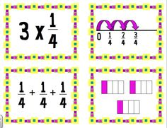Great Multiplication of Fractions with Meaning...