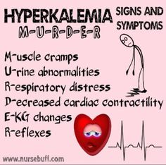 Image result for hyperkalemia vs hypokalemia