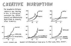 Creative disruption by @Dave Bird Bird Gray @Debbie Arruda Chisholm Group