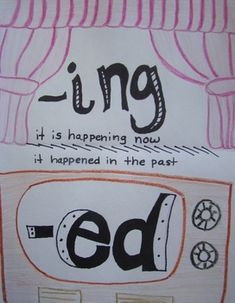 Poster for spelling words ending in -ed and -ing