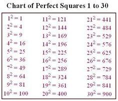 1/2/1 essay formula