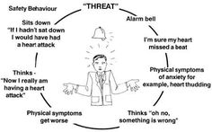 What is a panic attack? A panic attack is a sudden attack of exaggerated anxiety and fear. Often, attacks happen without warning and without any apparent reason What Causes Panic Attacks, Anxiety Panic Attacks, Signs Of Anxiety, Stress And Anxiety, Panic Attack Treatment, Anxiety Disorder Treatment, Ptsd Awareness, Mood