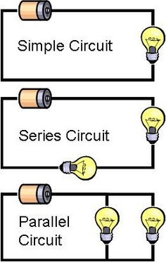 Basic Electrical Circuits and their Working for Electrical Engineers Basic DC circuits Electrical Engineering Quotes, Engineering Humor, Electrical Projects, Engineering Projects, Engineering Technology, Electronic Engineering, Science And Technology, Chemical Engineering, Physics Humor