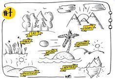 myślografia, rysujeMY, odpodstaw,  #myślografia #visualthinking  #odpodstaw #rysujemy #Ziemia #Earth #krajobraz #góry #wyspa #pustynia Visual Thinking, Sketch Notes, Doodles, School, Polish, Style, Geography, Draw, Varnishes