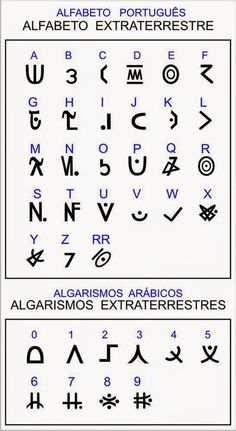 Code Alphabet, Sign Language Alphabet, Alphabet Symbols, Typography Alphabet, Aramaic Alphabet, Learn Japanese Words, Japanese Names, Message Secret, Morse Code Words
