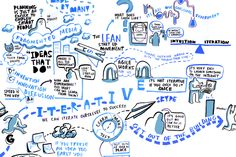 Iterating for innovation and the Lean Agency: my talk at the #firestarters Google UK event – Made by Many
