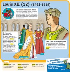 Louis Xii, Charles Viii, Science, French Language, Marie, Comic Books, Words, Fictional Characters, French Lessons