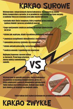 Kakao surowe vs kakao zwykłe How To Plan, Health, Health Care, Salud