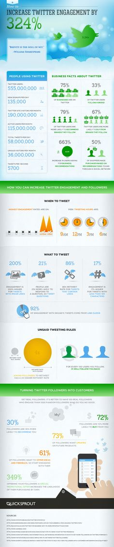Good content, but also nice example of dataviz meets infographic: how-to-triple-your-twitter-engagement-infographic