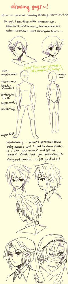 tips -- how I draw guys by onisuu.deviantart.com