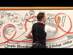 How Graphic Recording reduces Complexity | Andreas Gaertner | TEDxMünster…