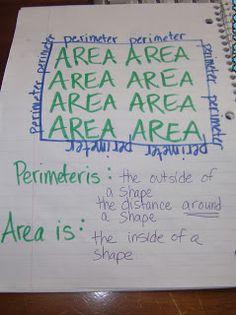 Area and Perimeter idea for a math journal sheet Interactive Math Journals, Math Notebooks, Multiplication, Math Fractions, Fifth Grade Math, Fourth Grade, Grade 3, Math Measurement, Math Vocabulary