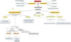 JERARQUIA NORMATIVA OK Line Chart, Diagram, Study, Play, Maps, Organizational Chart, Frases, Studio