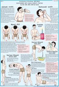 Purification of the Body- Neti, Nauli, Dhauti, Tratak Ashtanga Yoga, Bikram Yoga, Kundalini Yoga, Pranayama, My Yoga, Yoga Meditation, Patanjali Yoga, Yoga Fitness, Health Fitness