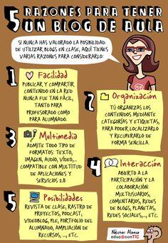 RT @educaCNIIE: 5 razones para tener un blog de aula vía @educacontic #Educación #TIC