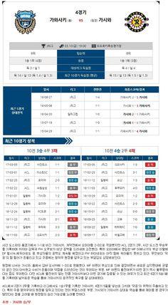 [축구]★토정비결★ 10일 가와사키 vs 가시와