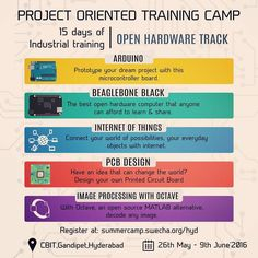 Take iot to extreme speed by learning iot classroom online training openhardware project oriented training camp 15 days of industrialtraining publicscrutiny Images