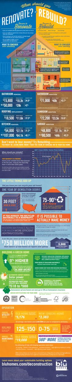 Should You Renovate or Rebuild? {Infographic}