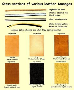 Good leather info----KINGSMERE CRAFTS