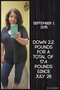 17.4 pounds down