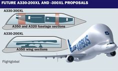 Proposed internal configuration of new Airbus Beluga - From Flight International magazine - February 2013
