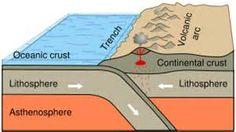 VesuviusSpecific Science