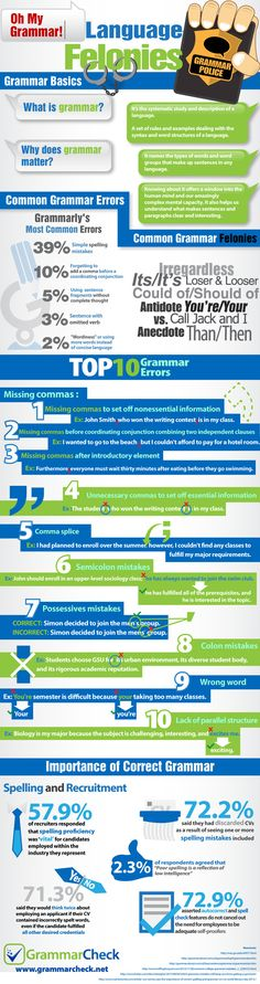 The Top 10 Grammar Mistakes to Avoid Making Pinned by www.goodinklings.com Gads and Oodles of Good Advice, Tips & Tricks to Succeed as a Creative Person