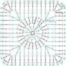 Centro circular