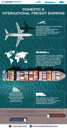 FasterFreight can handle all of your needs including air cargo, ocean , services and more.Book our international & affordable US services today. Logistics Supply, Freight Transport, Marine Engineering, Cargo Services, Freight Forwarder, Merchant Navy, Supply Chain Management, Web Design, Aerial Photography