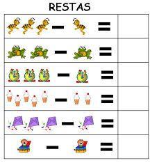 Imagine similară Dyslexia Activities, Kindergarten Math Worksheets, Preschool Learning Activities, Preschool Printables, Preschool Activities, Math For Kids, Fun Math, English Grammar For Kids, Math Talk
