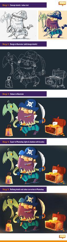 http://blog.sounasdesign.com/wp-content/uploads/2013/07/pirateProcess_sounas.jpg