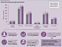 Asesores Financieros Colombia: ASESORES FINANCIEROS, ¿HAY LIQUIDEZ O NO HAY LIQUI...