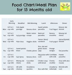 Indian food chart for 6 months baby Being Happy Mom Baby Food