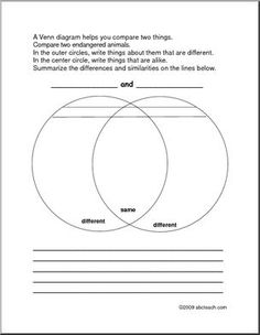 Venn diagram worksheet 4th grade lesson and worksheet ideas venn diagram endangered species use this venn diagram to compare two animals and their ccuart Images