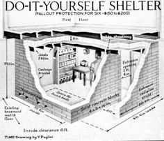 """Time Drawing by V. Pugliai Homesteading - The Homestead Survival .Com """"Please Share This Pin"""""""