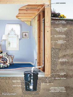 160 best foundations images concrete footings foundation rh pinterest com