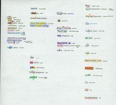 Key Word Marking Scans | Key Word Symbols