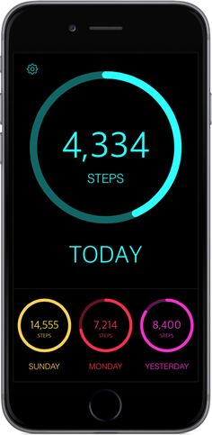 TodaySteps – Its's never been easier and fun to track your daily steps activity.
