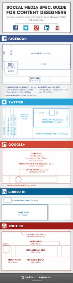 Here is a really cool infographic that is basically a cheat sheet with all important dimensions for designing your Twitter, Google Plus, Facebook, LinkedIn and YouTube profiles!