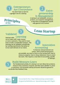 Lean Startup Principles is a great model for #21stcenturylearningskills and #projectbasedlearning. netlabnyc.com