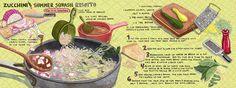 Zucchini & Summer Squash Risotto