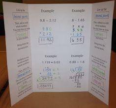 Decimal Operations Foldable as seen on Sixth Grade Staff… Math Teacher, Math Classroom, Teaching Math, Teaching Ideas, Classroom Ideas, Teacher Tips, Future Classroom, Math Resources, Math Activities